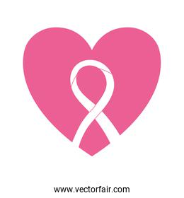 breast cancer ribbon with heart on white background