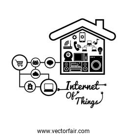 house internet of things design