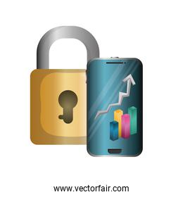 smartphone with padlock secure