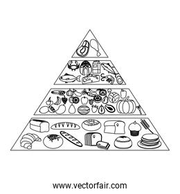 line nutritional food pyramid diet products