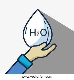 water drop in the hand to ecology care