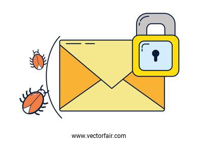 security system and antivirus