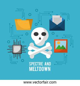 spectre and meltdown skull email picture circuit files