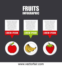 infographic presentation of fruit