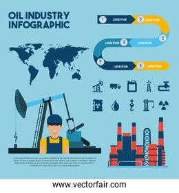 oil industry infographic worker extraction world factory