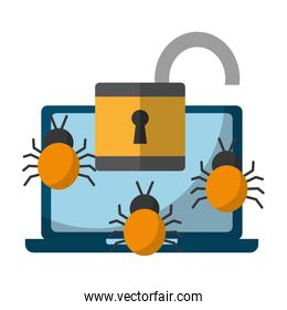 data protection laptop security virus attack