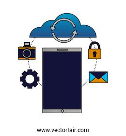 cloud computing smartphone reload connection