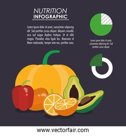 nutrition infographic food icon