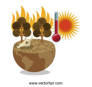 Global warming and environment design