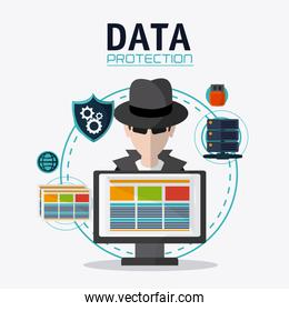Data protection and Cyber security system