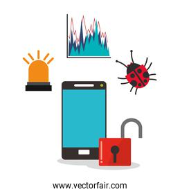 Cyber security and smartphone design