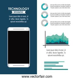 Tehnology infographic concept