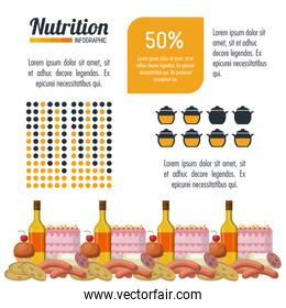 Nutrition and food infographic