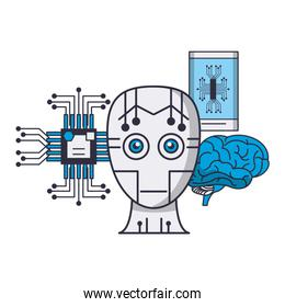 Robot head with smartphone and brain