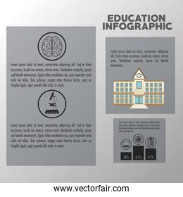 Education and learning infographic design