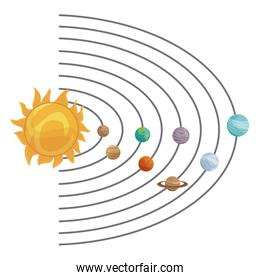 solar system with planets and sun orbit science astronomy space