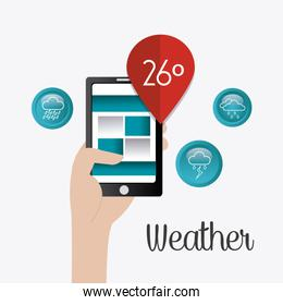 Weather mobile app.