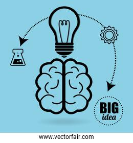 Big ideas graphic