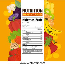 fruits and vegetables group with nutrition facts