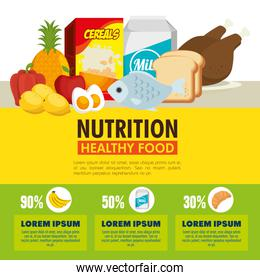 group of nutritive food infographic
