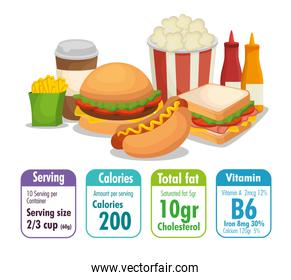 fast food with nutritional facts