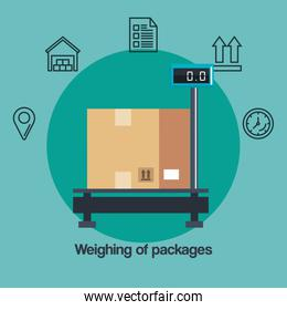 weighting of packages service set icons