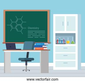 chemistry office with blackboard and erlenmeyer flask