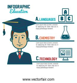 infographic education student graduation graphic