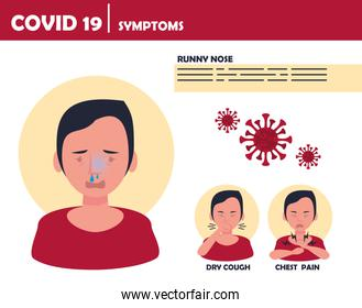 covid19 particles with symptoms characters