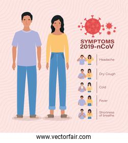 Avatar woman and man with 2019 ncov virus symptoms vector design