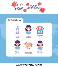 virus covid 19 prevention tips washing hands, cover mouth and nose when coughing