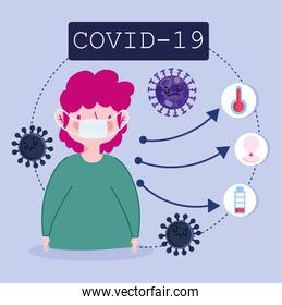 covid 19 coronavirus infographic, patient with medical mask and disease infection symptoms