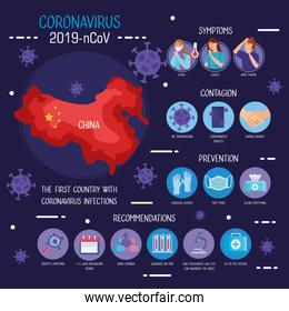 map of china with coronavirus 2019 ncov infographic and icons