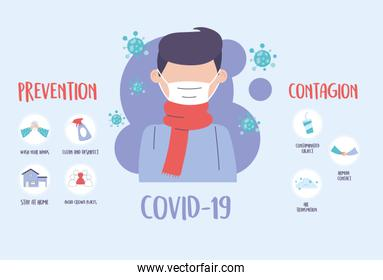 covid 19 pandemic infographic, coronavirus contagion and prevention