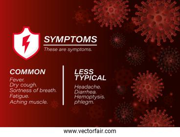 Covid 19 virus symptoms vector design