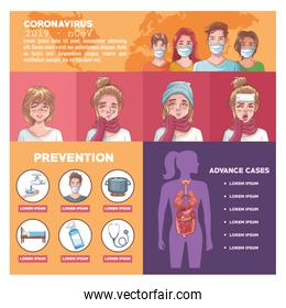 coronavirus infographic with symptoms and advance cases