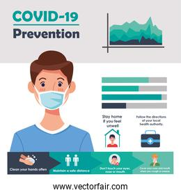 covid19 infographics with prevention methods
