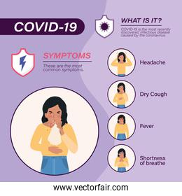 Covid 19 virus symptoms and sick woman avatar vector design