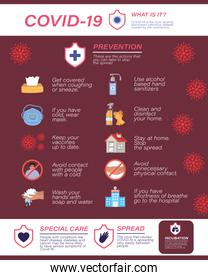 Covid 19 virus prevention tips vector design