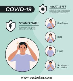 Covid19 virus symptoms and sick man avatar vector design