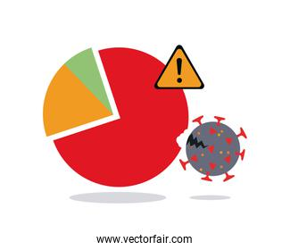 graphic pie chart with warning sign and covid 19 symbol, colorful design
