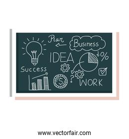 chalkboard with business plan graphics