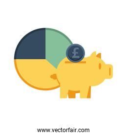 piggy saving euro with statistics pie