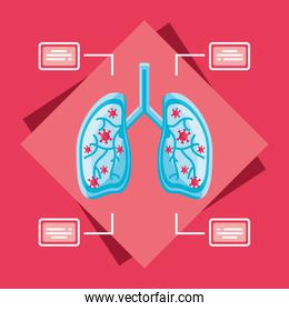infographic with lungs affected by viruses
