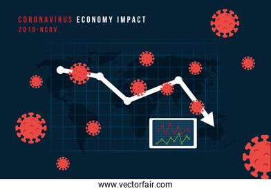 infographic of economy impact by covid 19