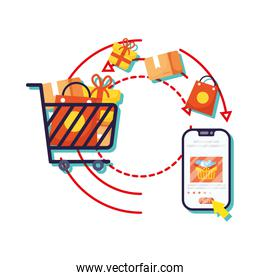 smartphone with shopping basket and cart ecommerce