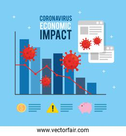 infographic of economic impact by covid 2019