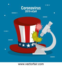 usa flag in hat with microscope and covid19 particles