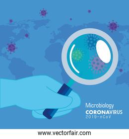 microbiology for covid 19 and world map