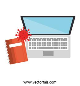 laptop for education online for particle covid 19